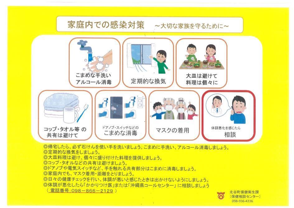 家庭内での感染対策